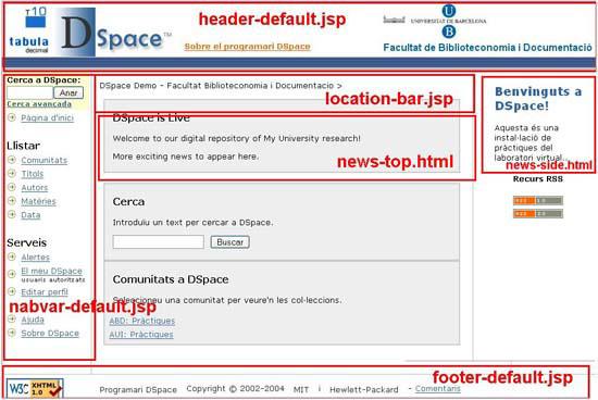 Dspace Un Manual Específico Para Gestores De La Información