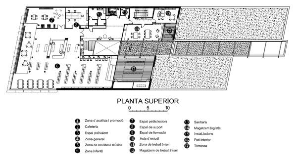 Arquitectura y biblioteca juntos desde el inicio for Planta arquitectonica biblioteca