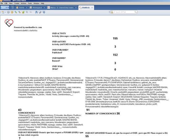 Figura 3. Vista Lotus Notes de la  fitxa d'usuari