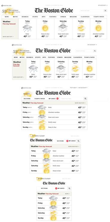 Figura 7. Diferents capçaleres del web del The Boston  Globe segons els amples de pantalla. De dalt a baix: 960px, 768px, 600px, 480px i 320px.
