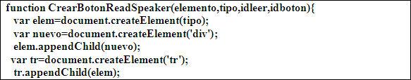 Creación de la división nueva e inclusión en un elemento de tipo tipo. Inclusión del elemento tipo en una fila de tabla (tr)