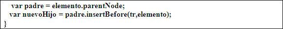 Inclusión de la fila de tabla como primer hijo del padre del elemento recibido (es decir, justo antes de éste)