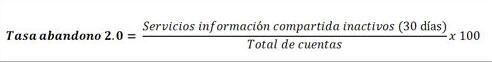 Figura 4. Fórmula de la tasa de abandono 2.0