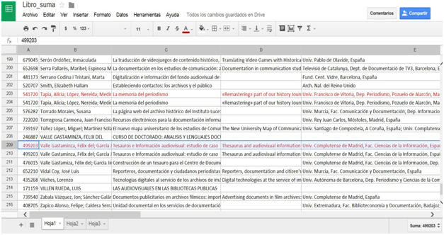 Base de datos con las búsquedas realizadas en ISOC