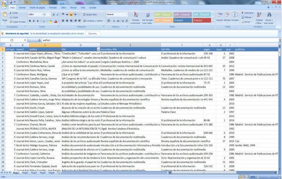 Base de datos con los resultados finales