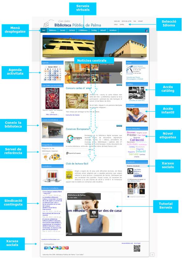 Figura 10. Pàgina principal