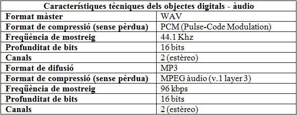 Perfils del màster i còpia de consulta digitals per a enregistraments sonors