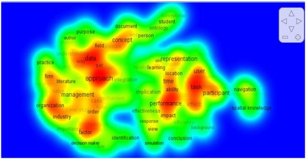 Mapa de densidad generado por Vosviewer