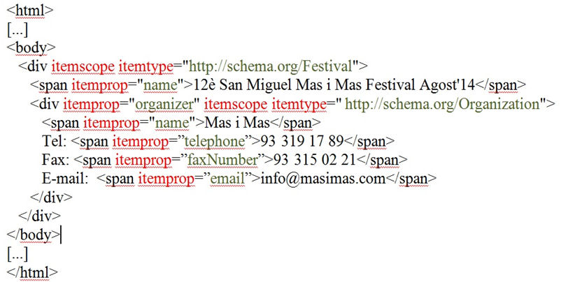 Codificación de la información del 12è San Miguel Mas i Mas Festival Agost'14 organizado por la empresa Mas i Mas