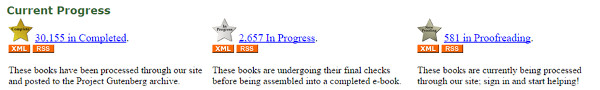 Show the progress of completed documents in progress and are being processed for Proofreaders