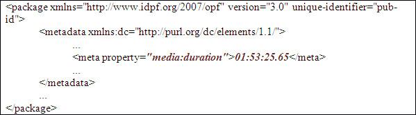 Indicació de la durada d'un contingut multimèdia amb la propietat media:duration