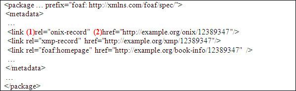 Exemples d'ús dels atributs rel i href en un element <link>