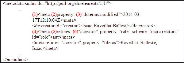 Element <meta> amb indicació dels punts en els quals cal fer atenció especial