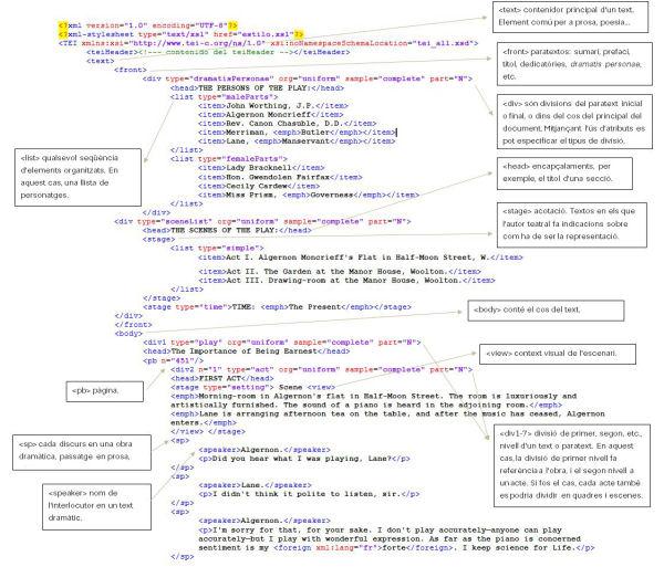 Exemple de codificació d'un text dramàtic
