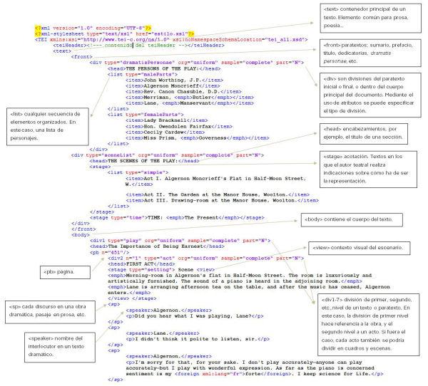 Ejemplo de codificación de un texto dramático