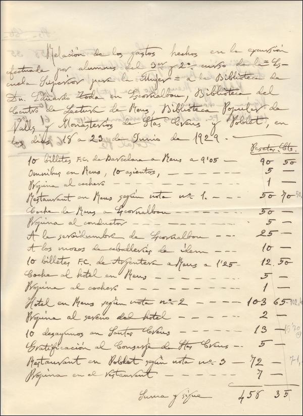 Figura 7. Relació de despeses de l'excursió de les alumnes a Escornalbou, i la visita cultural al Centre de Lectura de Reus, a la biblioteca popular de Valls i als monestirs de Poblet i Santes Creus (1929, AFBD)