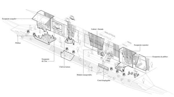 """Proposta de disseny de l'àgora-aparador, en què s'hibriden les situacions locals de referència""""prendre la fresca"""", la """"tertúlia"""" i l'""""aparador"""""""