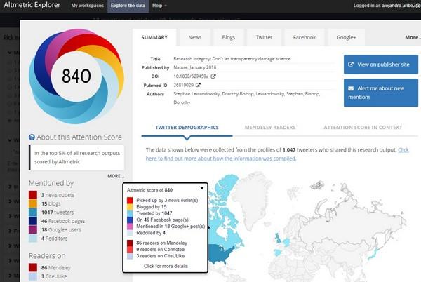 Figura 2. Articles sobre ciència oberta amb més impacte pel que fa a mètriques alternatives a escala mundial