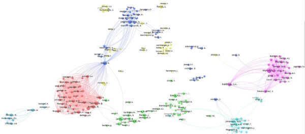 Figure 1. An image of the learning analytics bibliometric network (VOSviewer - Leiden University)