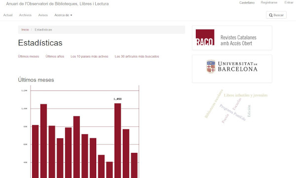Figura 11. Estadístiques per a revistes allotjades al portal RACO: Revistes Catalanes amb Accés Obert. Font: Anuari de l'Observatori de Biblioteques, Llibres i Lectura