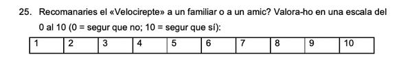 Figura 5. Pregunta 25 en l'enquesta de satisfacció del programa Velocirepte (2018)
